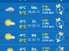 8 Tage Wettervorschau